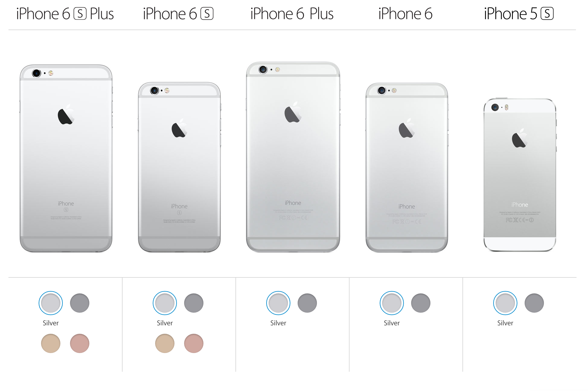 IPhone 6s Plus Australian Pricing And Release Date